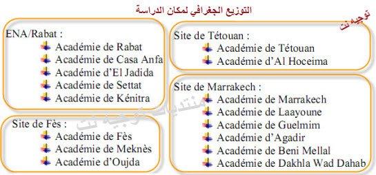ENA situation géographique des académies d'origine