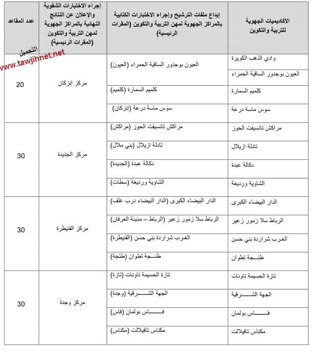 men-gov-examen