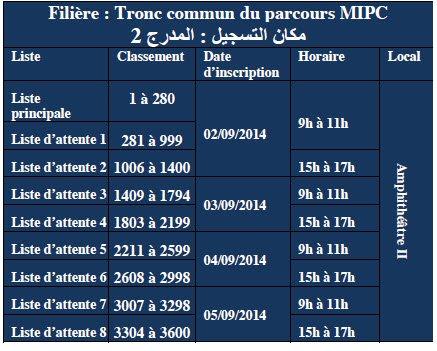 Index of /actualites/wp-content/uploads/2014/08/