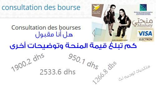 minhaty-bourse-maroc