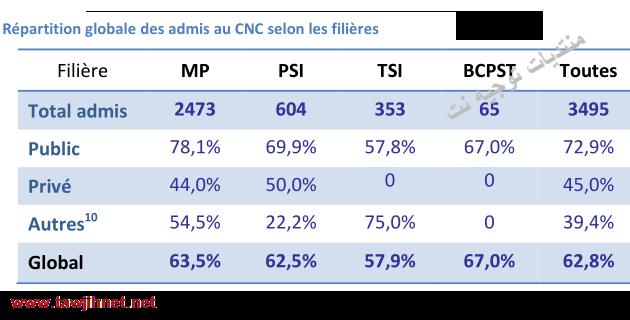 concours-CNC-2014