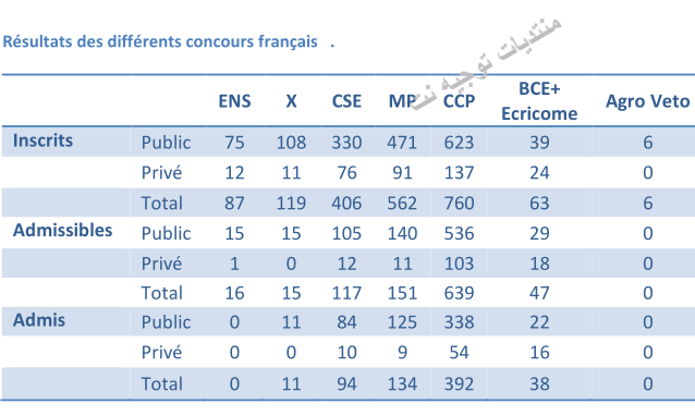 concours-fr-cpge-2014