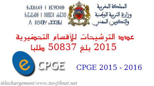 CPGE-2015-r%C3%A9sulatats-de-candidature