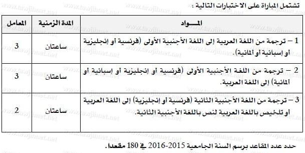 concours ESRFT fahd traduction 2015