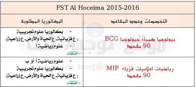 FST Al Hoceima-2015