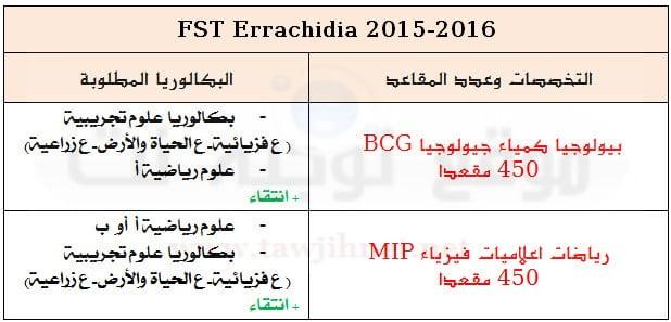 FST-errachidia-2015