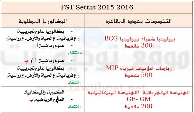 fst-settat-2015