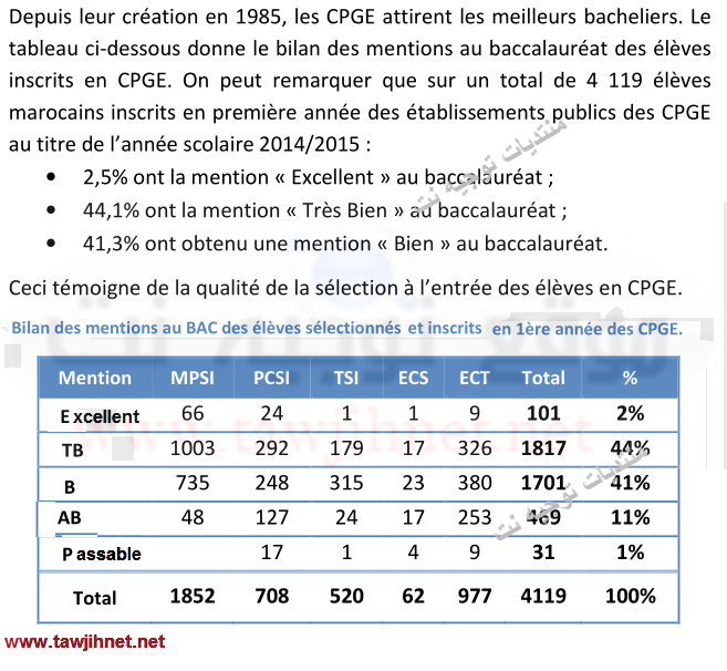 cpge-statistique-mention-2014-2015