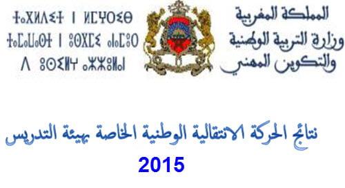 resultats-mvt-2015