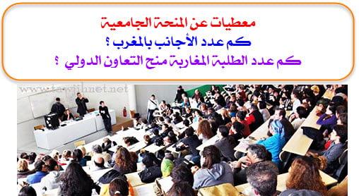 universite-porsuite-etude-maroc