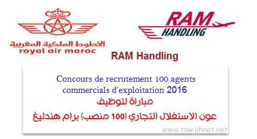 ram_handling