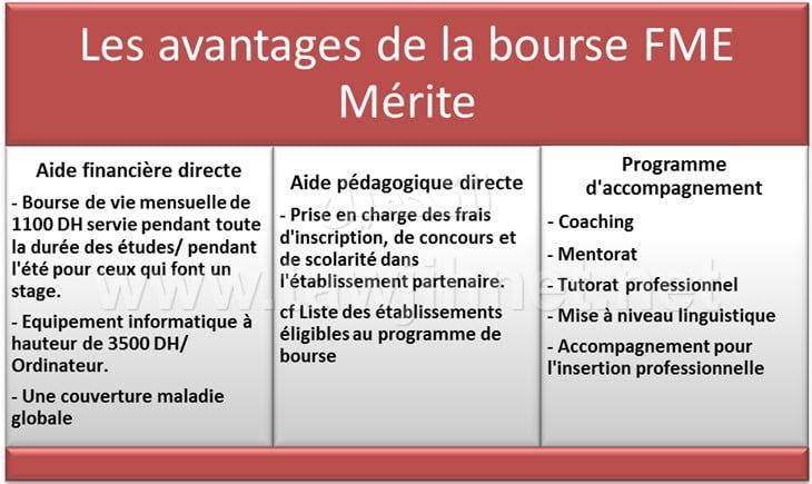 FME2-bourse