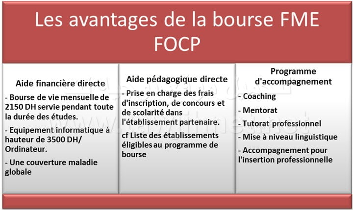 FOCP-bourse_excellence-2016