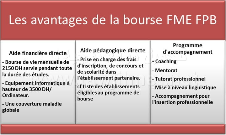 Bourse excellence Phosboucraa 2016-2017 FPB2-bourse-2016