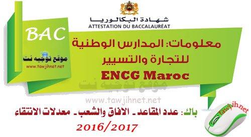 ENCG-Maroc