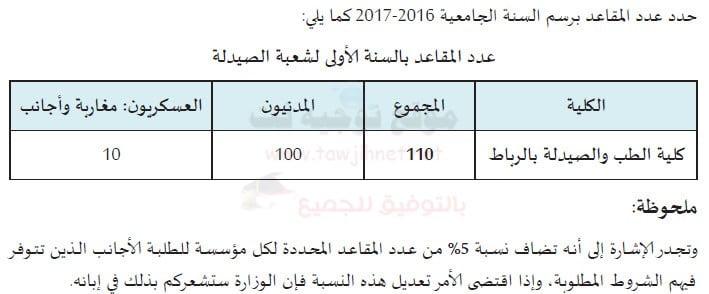 concours pharmacie 2016