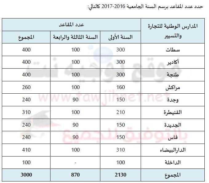 encg-bac-2016-2017