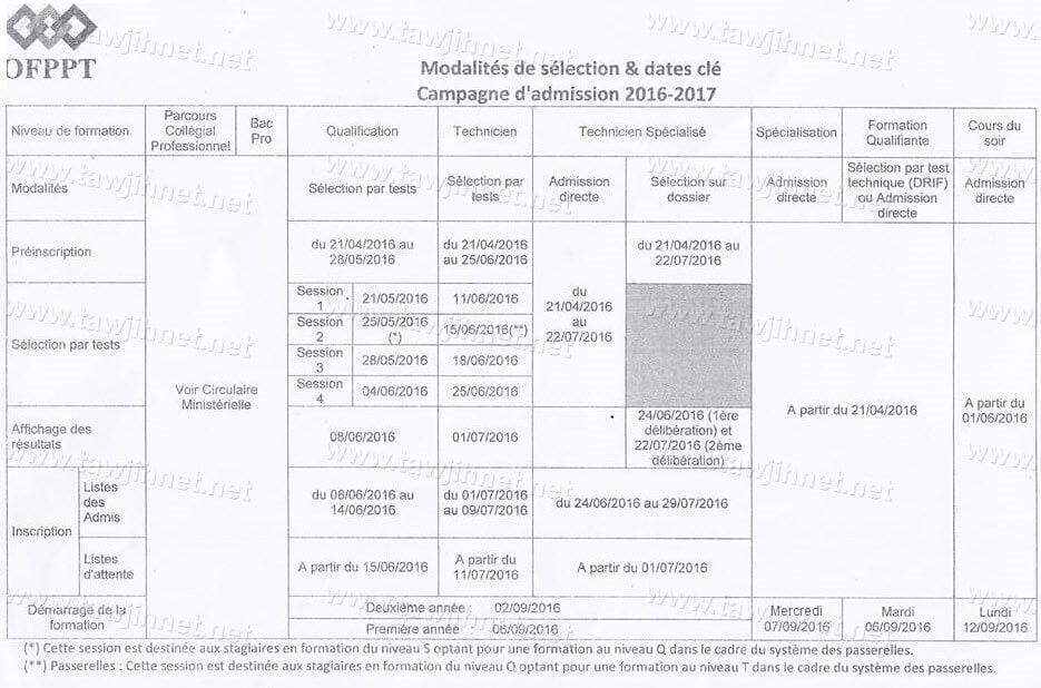 ofppt-modalit%C3%A9s-de-selection-mots-cle-compgne-dadmission-2016-2017