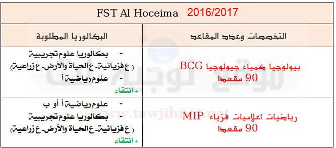FST-Al-Hoceima-2016