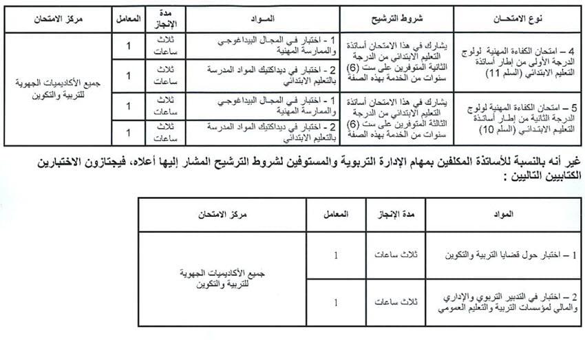 examen-prof-2016-2017