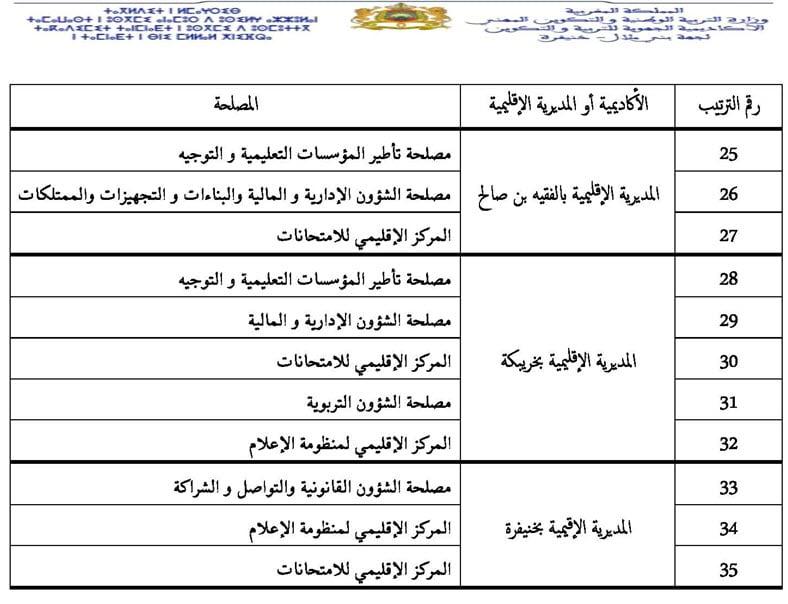Aref-tadla-khenifra_Page_2