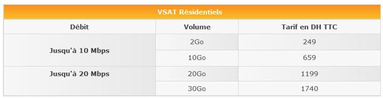 internet-avec-le-VSAT-Maroc-Telecom-1