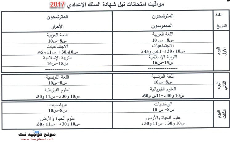examen-3coolege-2017