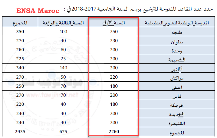 ensa-ma-2017-2018