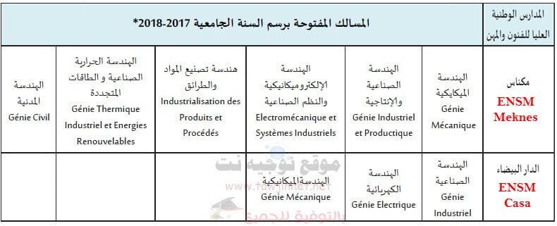 ensam-branche-2017-2018