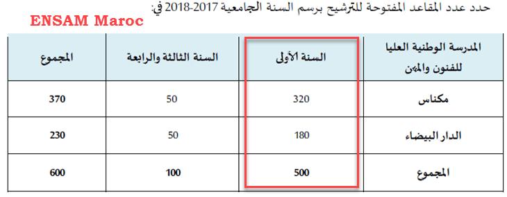 ensam-maroc-2017-2018
