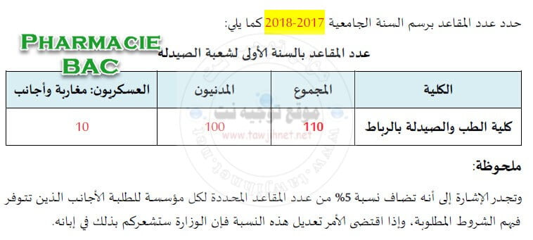 place-pharmacie-bac-2017-1