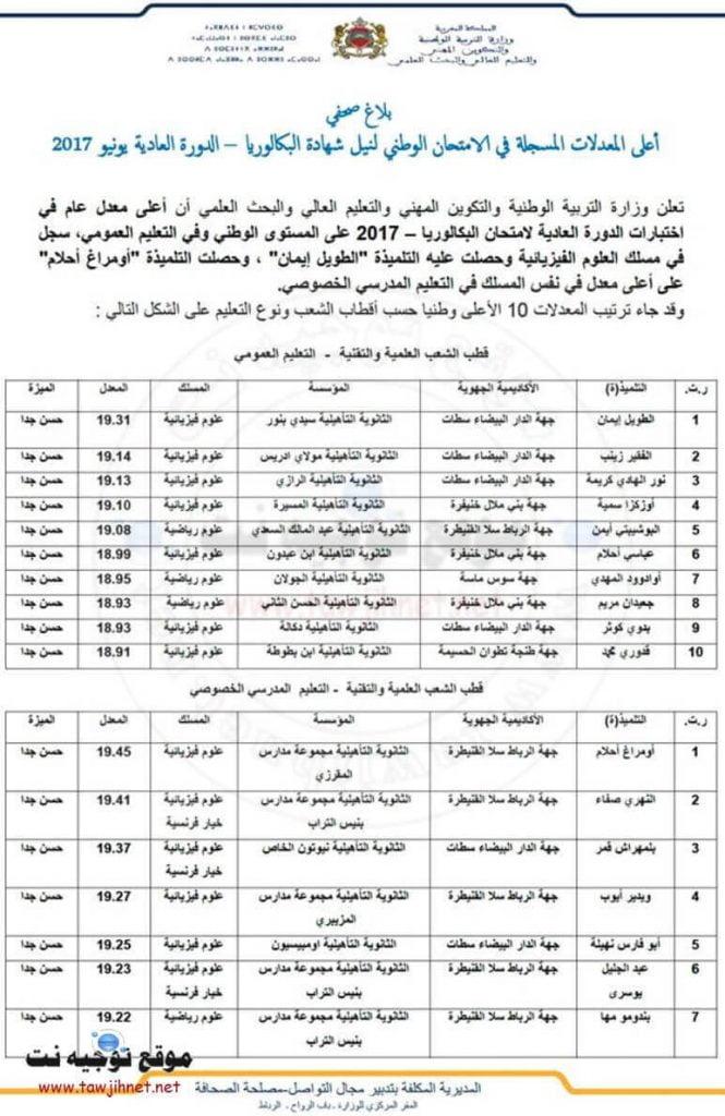 top-bac-2017-maroc-19-45-665x1024