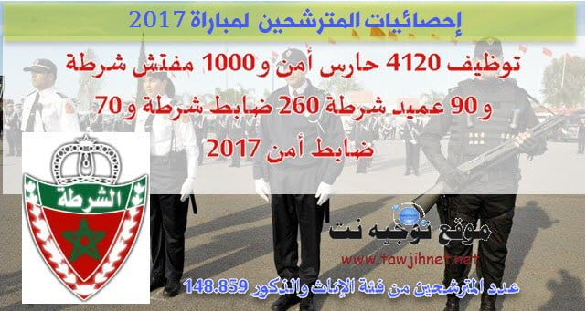 concours-police-maroc-2017-2018