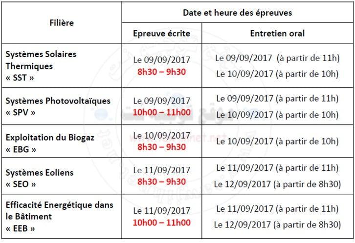 Calendrier Concours Accès IFMEREE OujdaMétiers des Energies Renouvelables 2017-2018