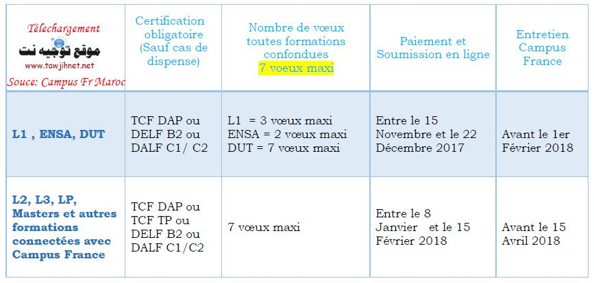 calendrier-campus-france-maroc
