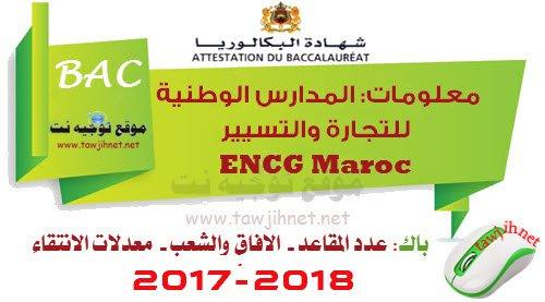 ENCG-Maroc-seuils
