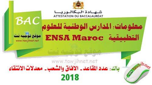 ENSA-Maroc