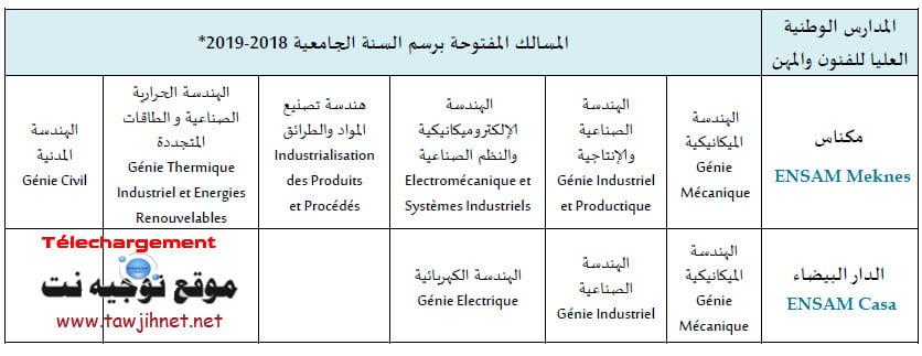 Filiere-ingenieur-ENSAM-2018-2019