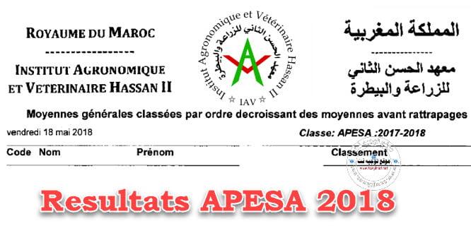 Resultats-APESA-2018