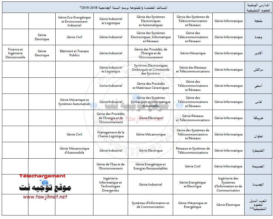 filiers-ENSA-ingenieurs-2018