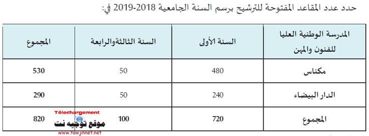 Bac Concours ENSAM Meknes Casa 2018-2019