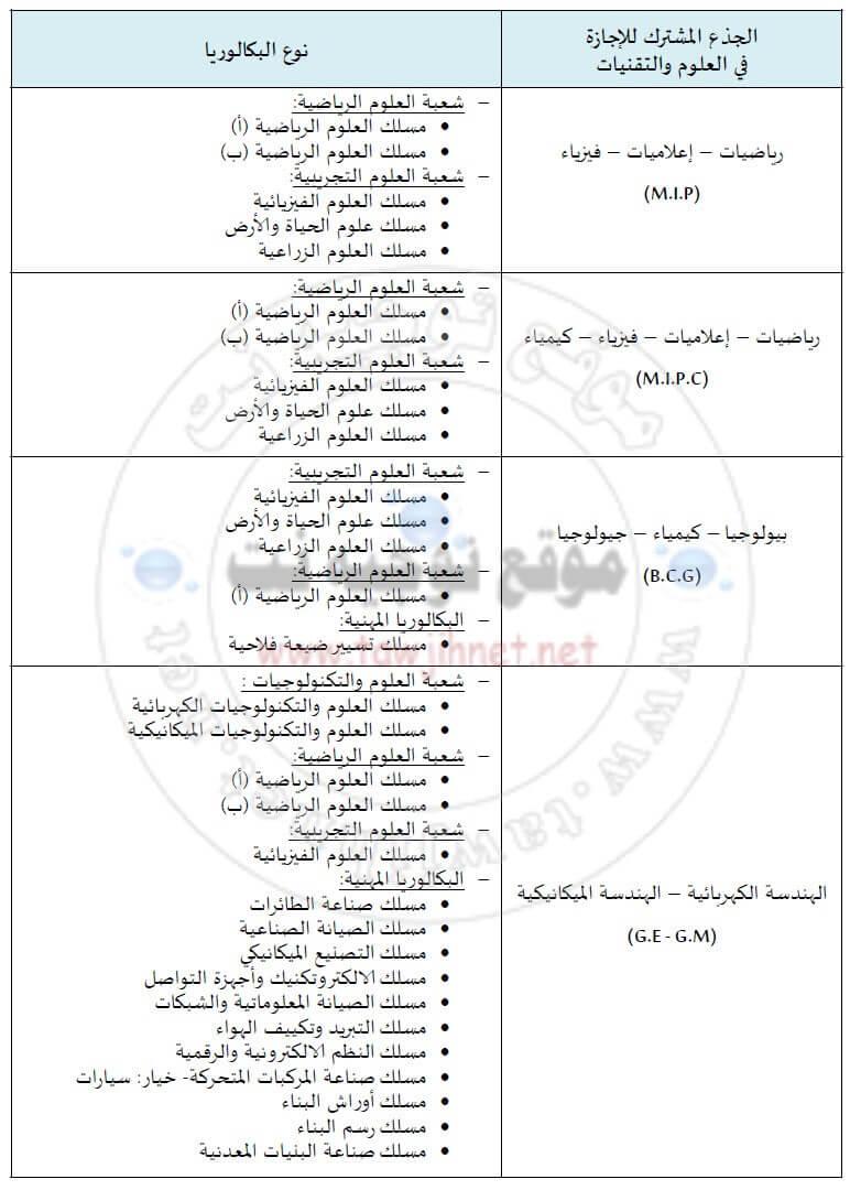 Faculté Sciences Et Techniques FST Tanger 2018-2019 كلية العلوم والتقنيات طنجة