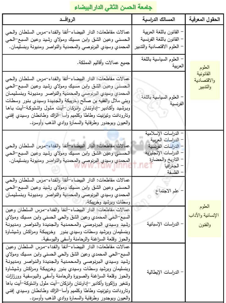 Bac inscription Université Hassan II Casa mohammedia Facultes FS FSJES FLSH 2018-2019 كليات الدر البيضاء