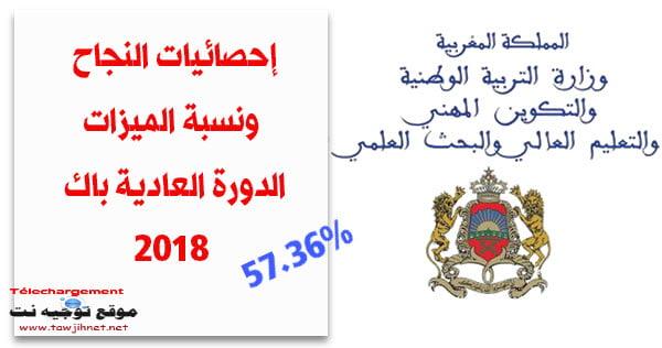 statistiques-resultats-bac-2018