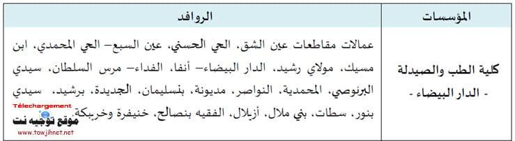 Bac Concours d'accès pharmacie FM Rabat 2018-2019
