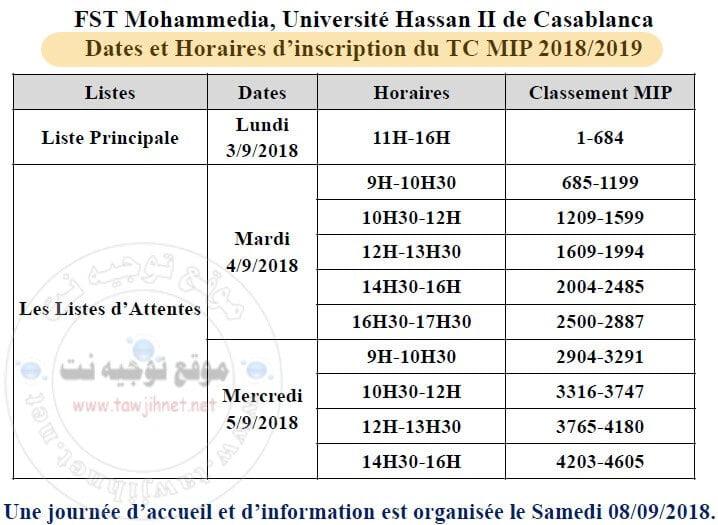 Faculté Sciences Et Techniques FST Mohammedia