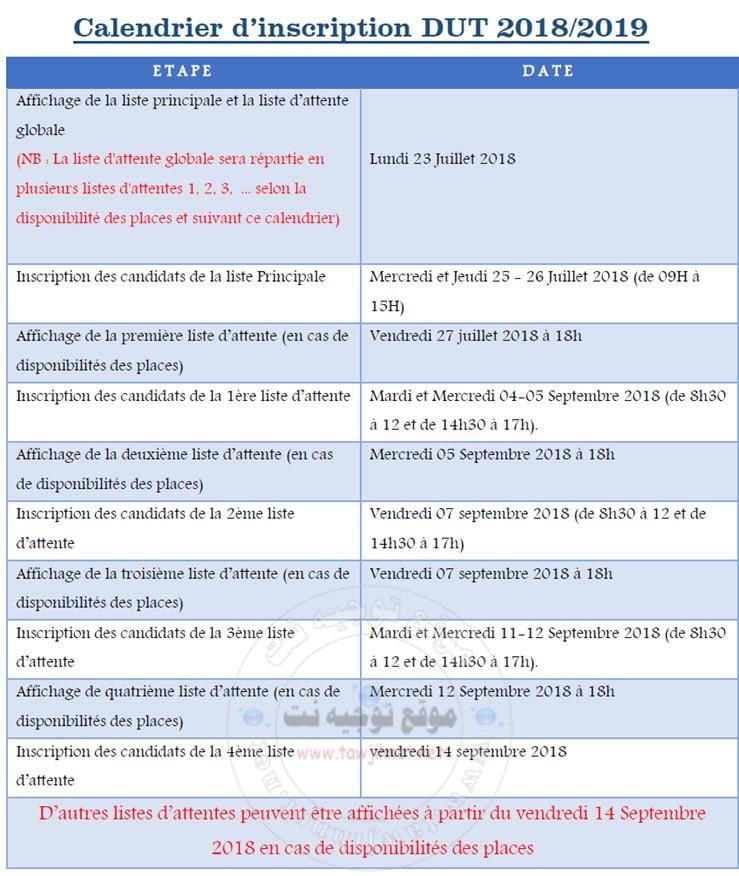 Résultats de Selection Diplôme Universitaire De Technologie (DUT)