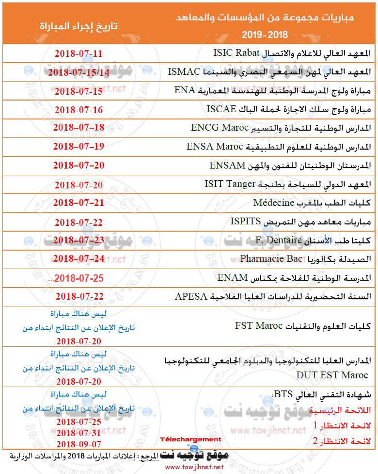 calendrier-concours-bac-apesa-ena-ensa-ensam-encg-medecine-fst-est-bts-2018-1