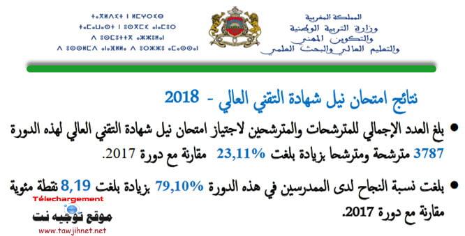 r%C3%A9sultats-bts-2018