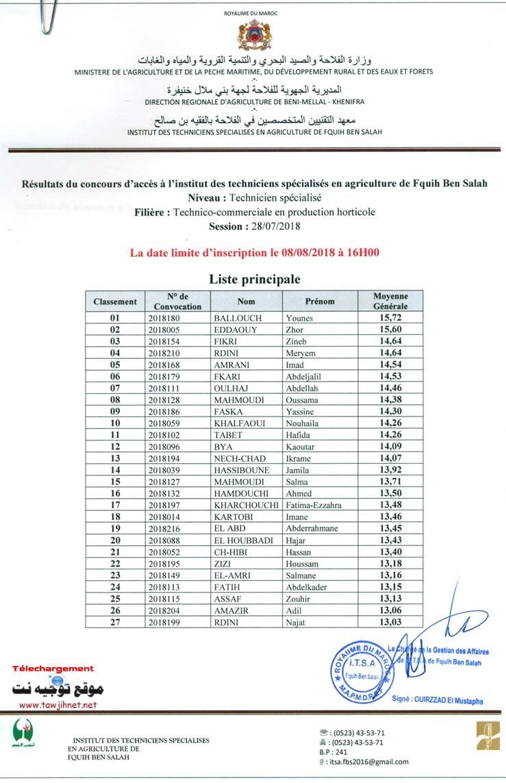 Résultats Concours Institut Des Techniciens Specialises En Agriculture De Fquih Ben Salah 2018-2019